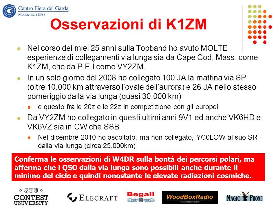 Osservazioni di K1ZM Nel corso dei miei 25 anni sulla Topband ho avuto MOLTE esperienze di collegamenti via lunga sia da Cape Cod, Mass. come K1ZM, ch