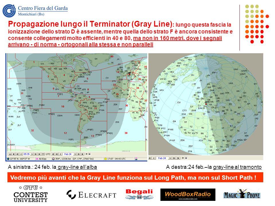Propagazione lungo il Terminator (Gray Line) : lungo questa fascia la ionizzazione dello strato D è assente, mentre quella dello strato F è ancora con