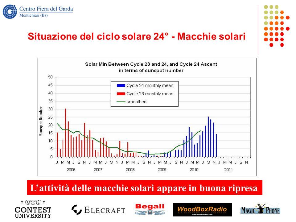 Situazione del ciclo solare 24° - Macchie solari Lattività delle macchie solari appare in buona ripresa