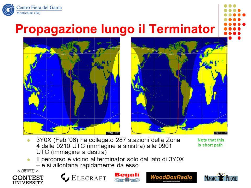 Propagazione lungo il Terminator 3Y0X (Feb 06) ha collegato 287 stazioni della Zona 4 dalle 0210 UTC (immagine a sinistra) alle 0901 UTC (immagine a d