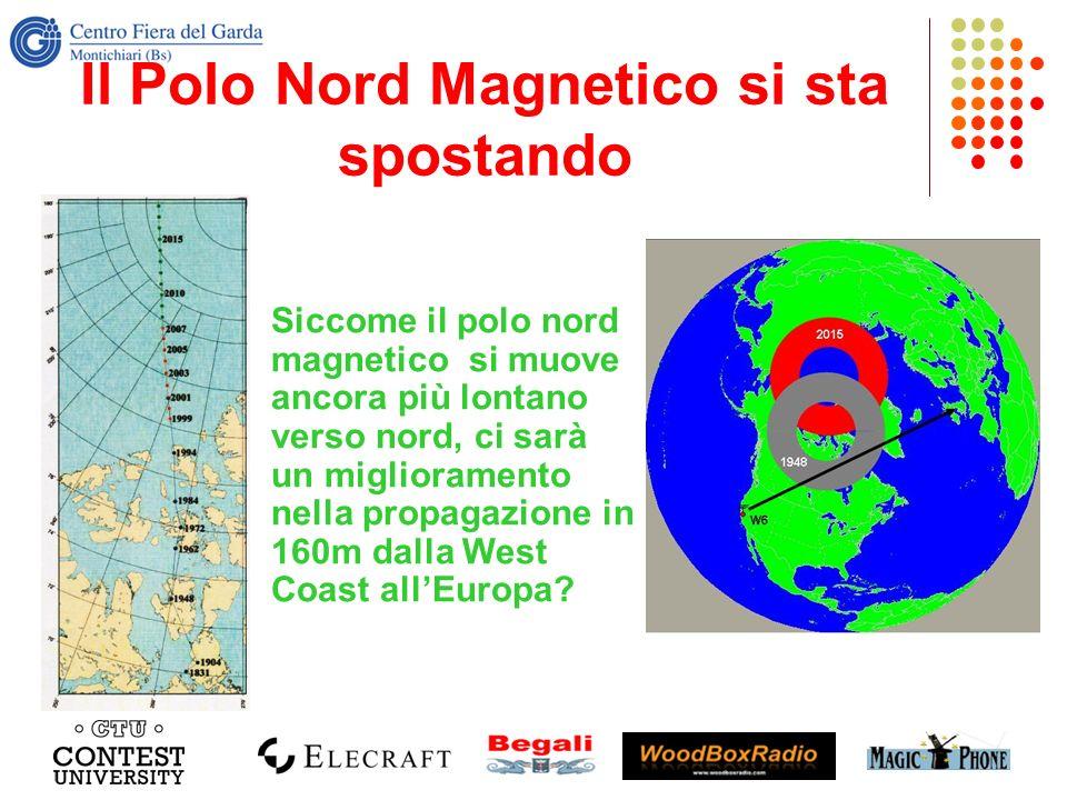 Il Polo Nord Magnetico si sta spostando Siccome il polo nord magnetico si muove ancora più lontano verso nord, ci sarà un miglioramento nella propagaz