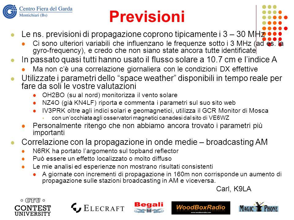 Previsioni Le ns. previsioni di propagazione coprono tipicamente i 3 – 30 MHz Ci sono ulteriori variabili che influenzano le frequenze sotto i 3 MHz (