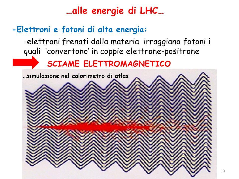 -elettroni frenati dalla materia irraggiano fotoni i quali convertono in coppie elettrone-positrone e+ e- Z SCIAME ELETTROMAGNETICO …alle energie di L