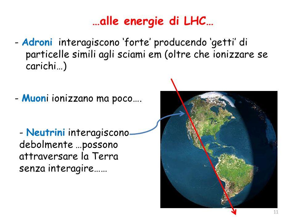 …alle energie di LHC… - Adroni interagiscono forte producendo getti di particelle simili agli sciami em (oltre che ionizzare se carichi…) - Neutrini i