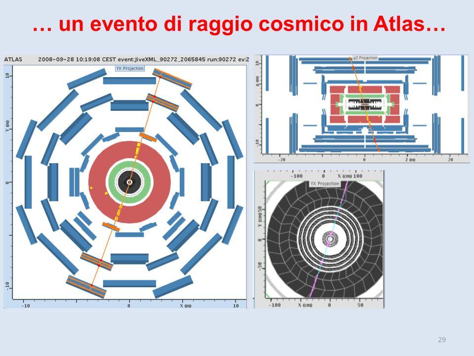29 … un evento di raggio cosmico in Atlas…