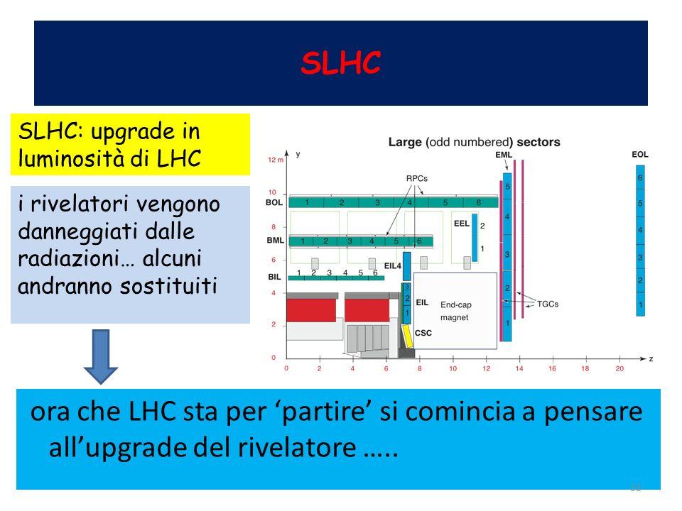 SLHC ora che LHC sta per partire si comincia a pensare allupgrade del rivelatore ….. 33 SLHC: upgrade in luminosità di LHC i rivelatori vengono danneg
