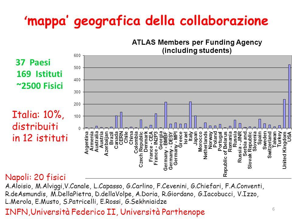 mappa geografica della collaborazione 37 Paesi 169 Istituti ~2500 Fisici Napoli: 20 fisici A.Aloisio, M.Alviggi,V.Canale, L.Capasso, G.Carlino, F.Ceve