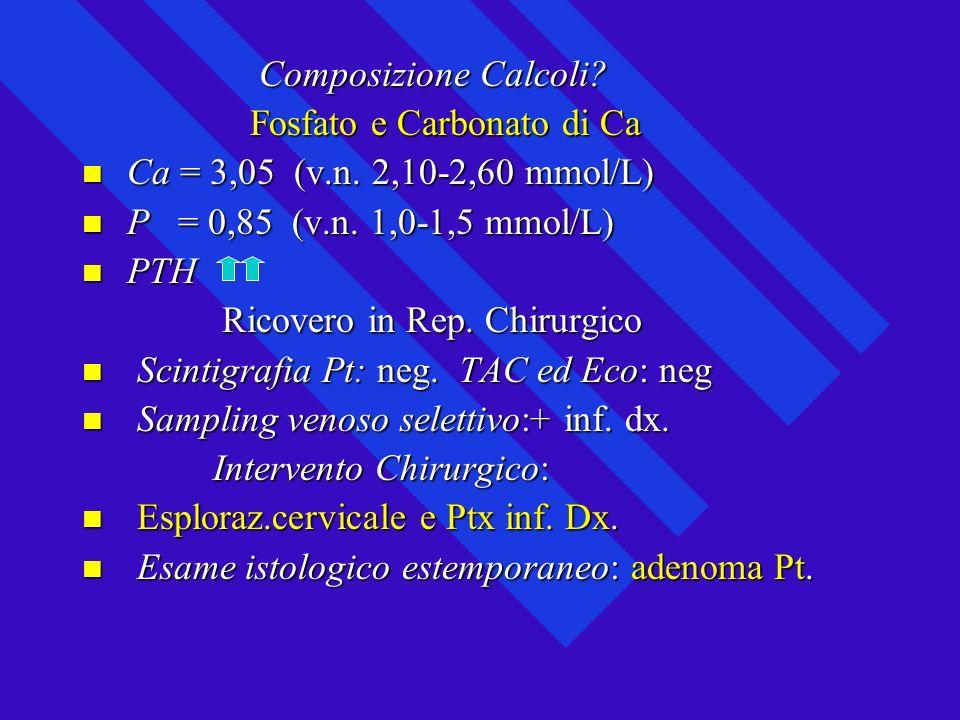 Composizione Calcoli? Composizione Calcoli? Fosfato e Carbonato di Ca Fosfato e Carbonato di Ca Ca = 3,05 (v.n. 2,10-2,60 mmol/L) Ca = 3,05 (v.n. 2,10