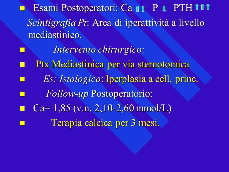 Esami Postoperatori: Ca P PTH Esami Postoperatori: Ca P PTH Scintigrafia Pt: Area di iperattività a livello mediastinico. Scintigrafia Pt: Area di ipe