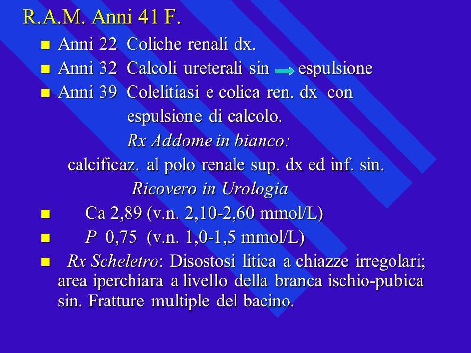 R.A.M. Anni 41 F. Anni 22 Coliche renali dx. Anni 22 Coliche renali dx. Anni 32 Calcoli ureterali sin espulsione Anni 32 Calcoli ureterali sin espulsi