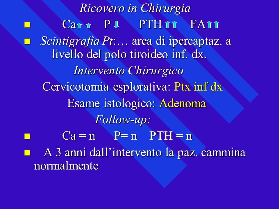 Ricovero in Chirurgia Ricovero in Chirurgia Ca P PTH FA Ca P PTH FA Scintigrafia Pt:… area di ipercaptaz. a livello del polo tiroideo inf. dx. Scintig