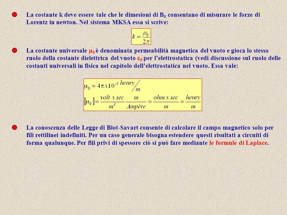 La costante k deve essere tale che le dimesioni di B 0 consentano di misurare le forze di Lorentz in newton. Nel sistema MKSA essa si scrive: La costa