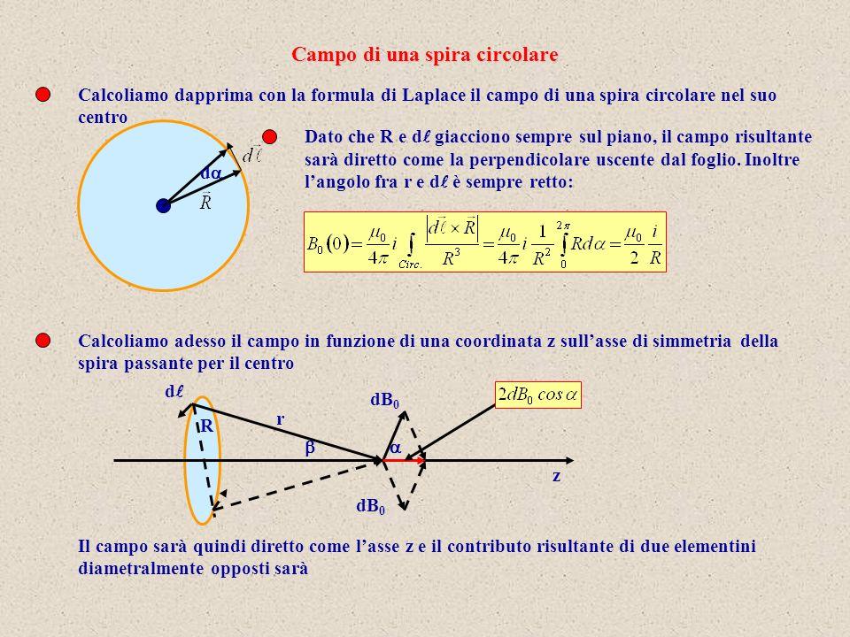 R z Calcoliamo dapprima con la formula di Laplace il campo di una spira circolare nel suo centro Dato che R e d giacciono sempre sul piano, il campo r