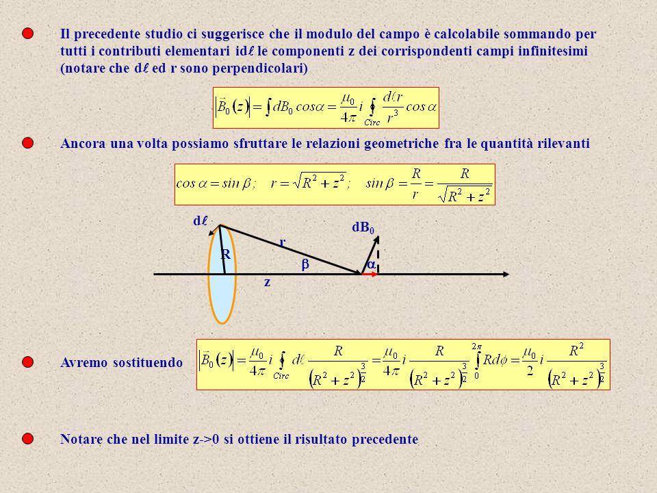 Il precedente studio ci suggerisce che il modulo del campo è calcolabile sommando per tutti i contributi elementari id le componenti z dei corrisponde