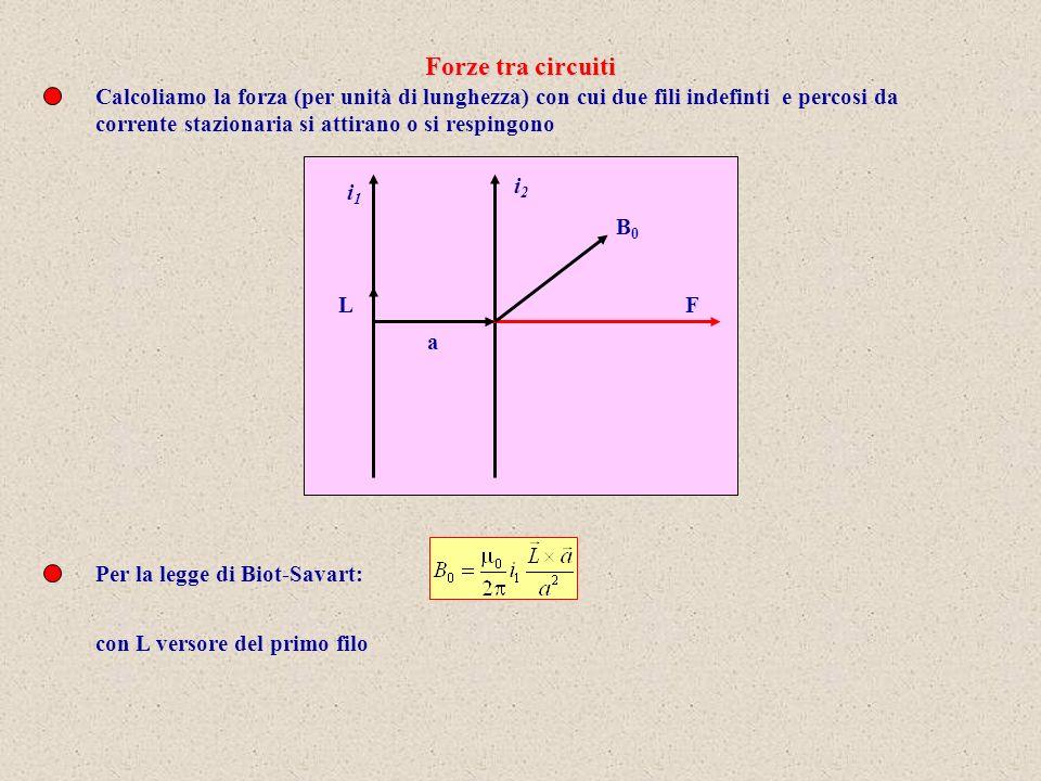 Calcoliamo la forza (per unità di lunghezza) con cui due fili indefinti e percosi da corrente stazionaria si attirano o si respingono B0B0 L i1i1 i2i2