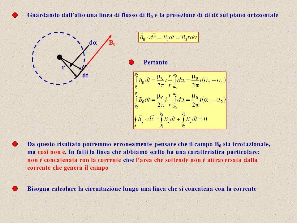 Guardando dallalto una linea di flusso di B 0 e la proiezione dt di d sul piano orizzontale r d B0B0 dt Pertanto Da questo risultato potremmo erroneam