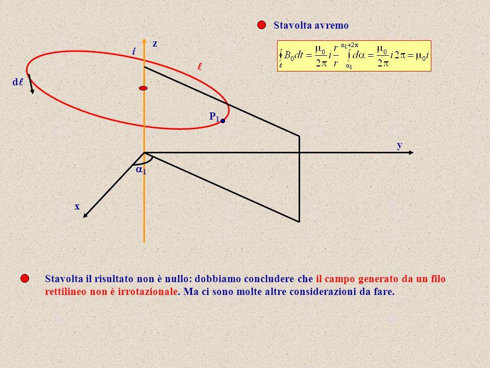 i z y x 1 P1P1 d Stavolta avremo Stavolta il risultato non è nullo: dobbiamo concludere che il campo generato da un filo rettilineo non è irrotazional
