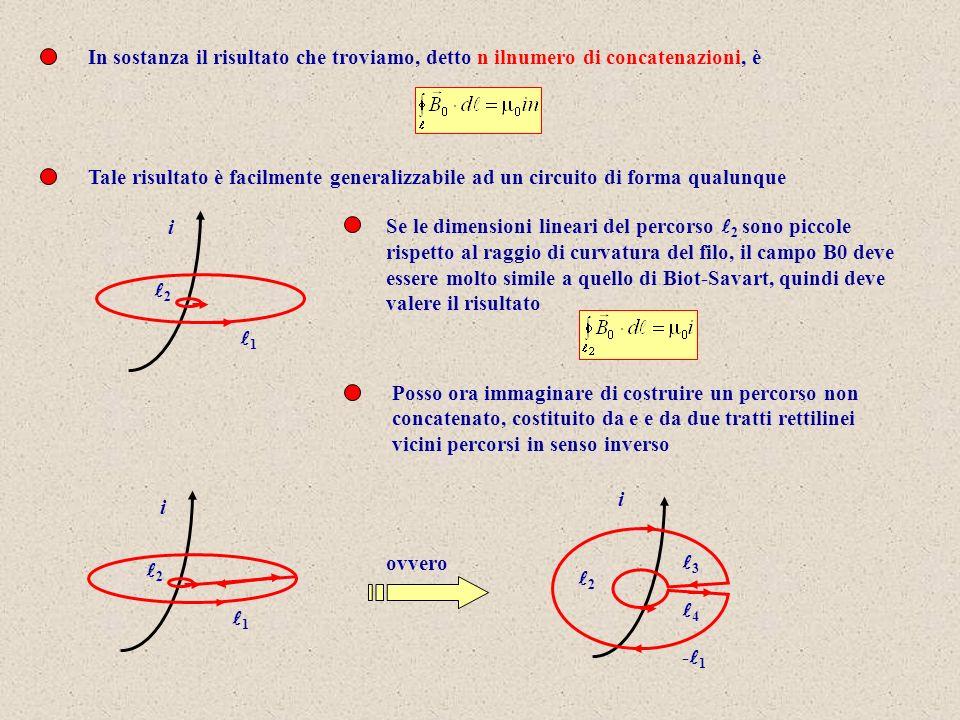 In sostanza il risultato che troviamo, detto n ilnumero di concatenazioni, è Tale risultato è facilmente generalizzabile ad un circuito di forma qualu