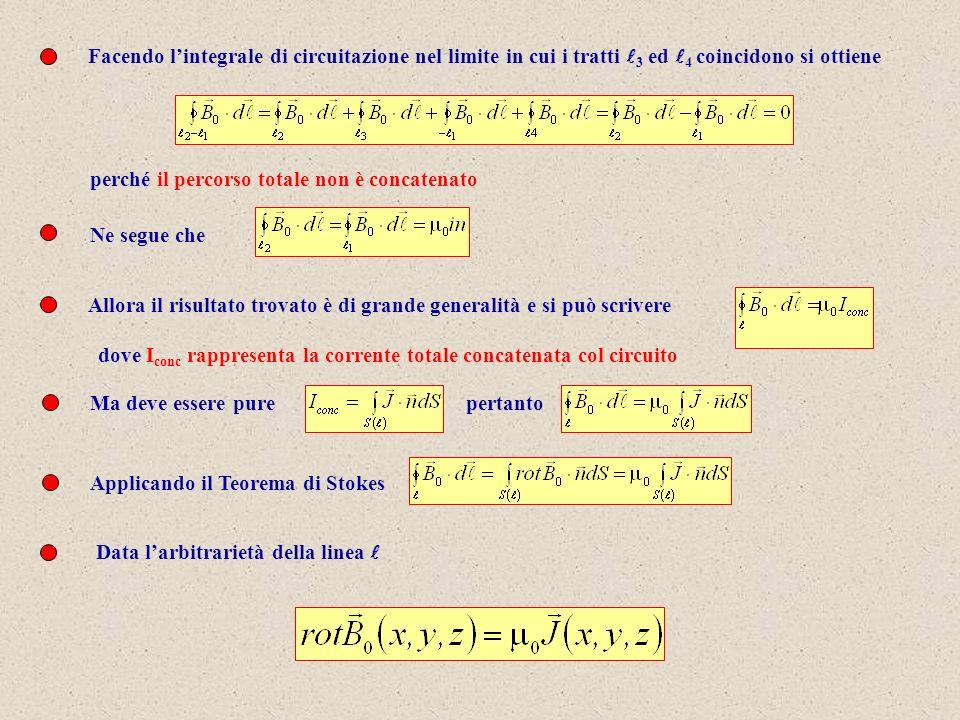 Facendo lintegrale di circuitazione nel limite in cui i tratti 3 ed 4 coincidono si ottiene perché il percorso totale non è concatenato Ne segue che A