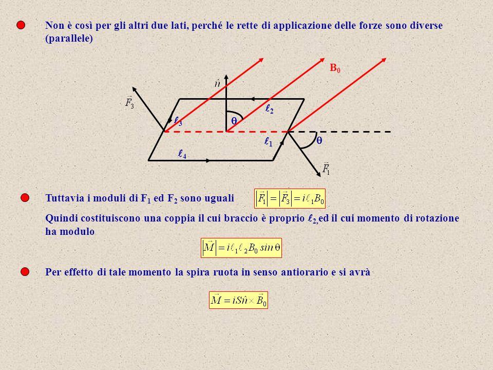 1 2 3 4 B0B0 Non è così per gli altri due lati, perché le rette di applicazione delle forze sono diverse (parallele) Tuttavia i moduli di F 1 ed F 2 s