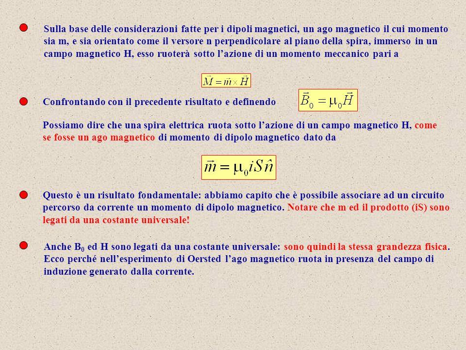 Sulla base delle considerazioni fatte per i dipoli magnetici, un ago magnetico il cui momento sia m, e sia orientato come il versore n perpendicolare
