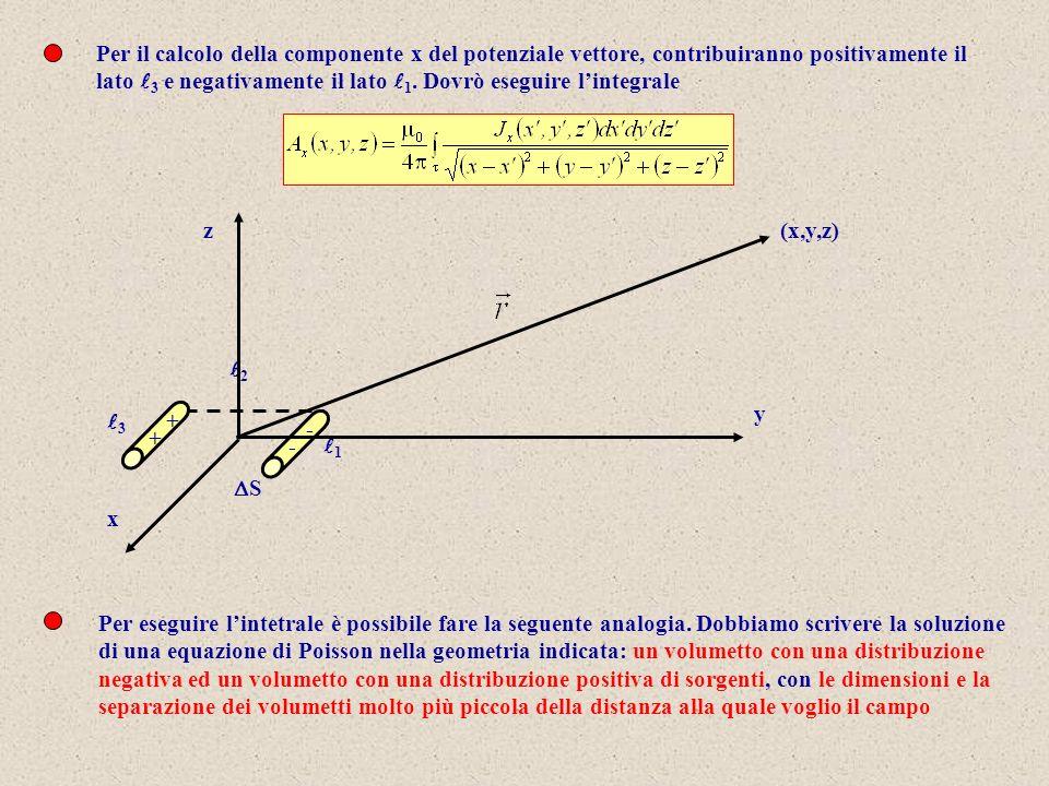 (x,y,z) Per il calcolo della componente x del potenziale vettore, contribuiranno positivamente il lato 3 e negativamente il lato 1. Dovrò eseguire lin