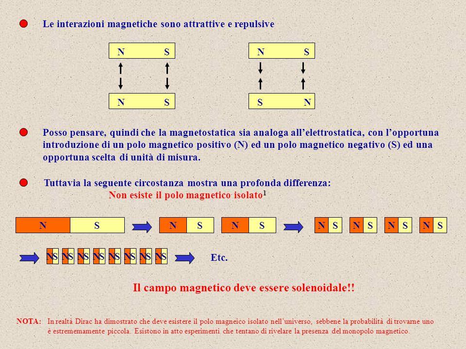 Le interazioni magnetiche sono attrattive e repulsive NS NS NS SN Posso pensare, quindi che la magnetostatica sia analoga allelettrostatica, con loppo