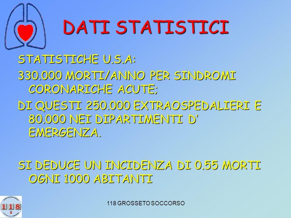 118 GROSSETO SOCCORSO DATI STATISTICI STATISTICHE U.S.A: 330.000 MORTI/ANNO PER SINDROMI CORONARICHE ACUTE; DI QUESTI 250.000 EXTRAOSPEDALIERI E 80.000 NEI DIPARTIMENTI D EMERGENZA.