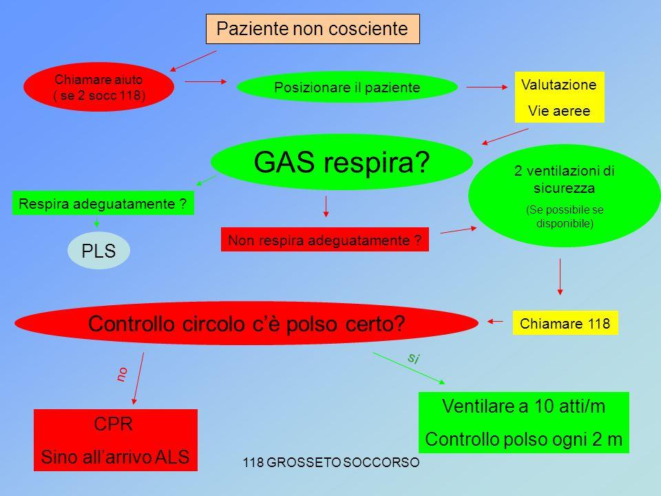 118 GROSSETO SOCCORSO Paziente non cosciente Chiamare aiuto ( se 2 socc 118) Posizionare il paziente Valutazione Vie aeree GAS respira.