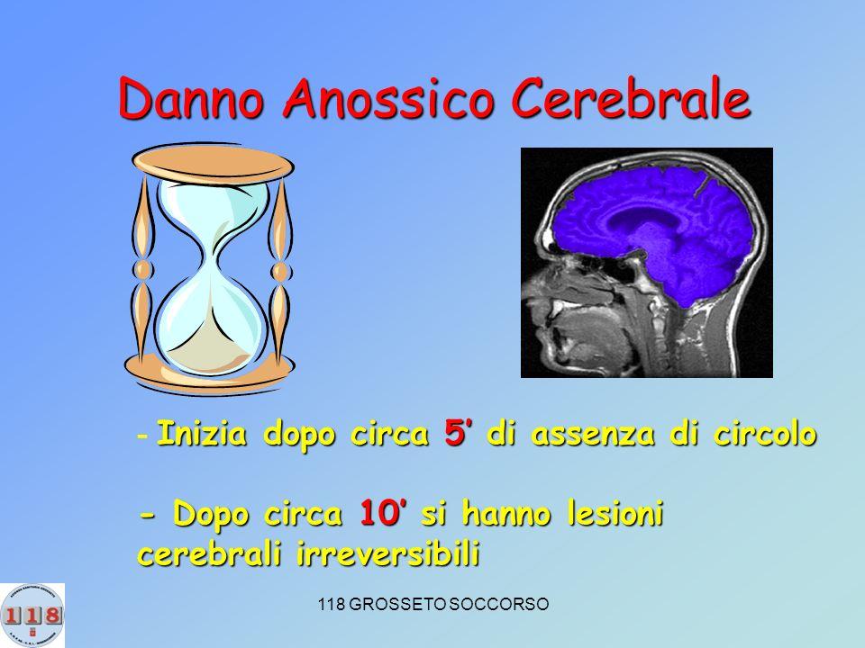 118 GROSSETO SOCCORSO Danno Anossico Cerebrale Inizia dopo circa 5 di assenza di circolo - Inizia dopo circa 5 di assenza di circolo - Dopo circa 10 si hanno lesioni cerebrali irreversibili