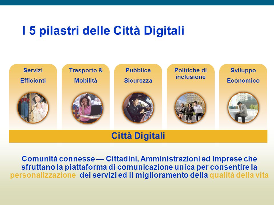 © 2007 Cisco Systems, Inc. All rights reserved.Cisco Confidential 4 Presentation_ID Pubblica Sicurezza Trasporto & Mobilità Servizi Efficienti Svilupp