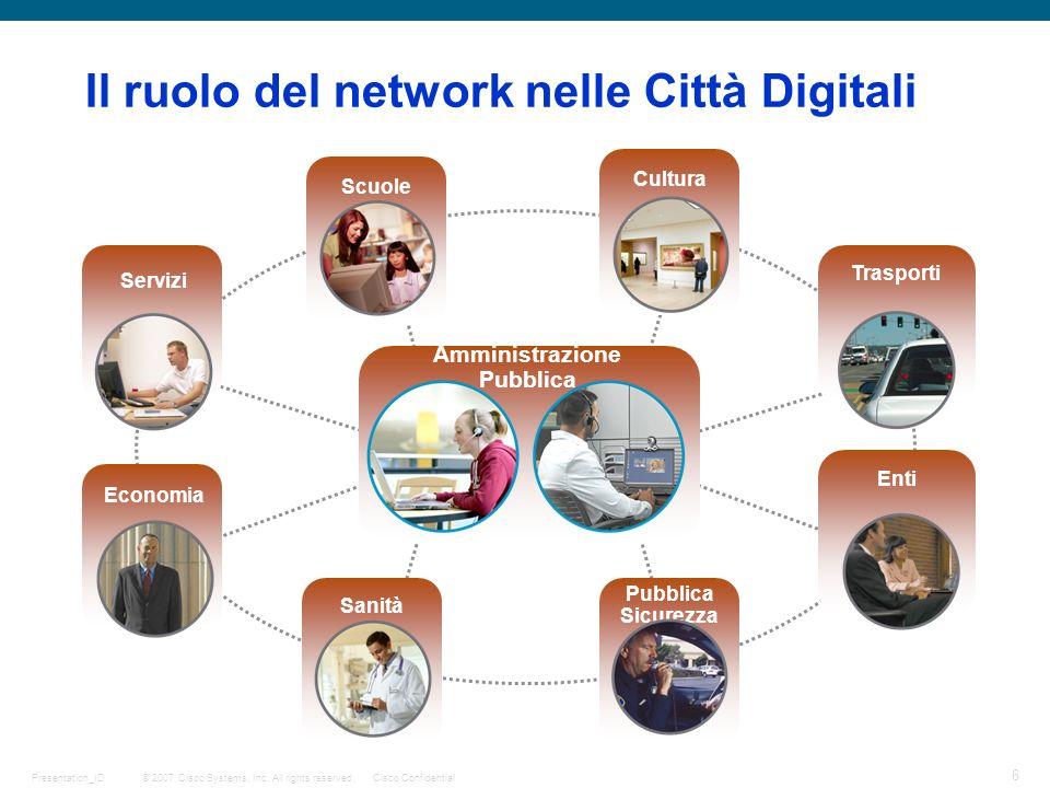 © 2007 Cisco Systems, Inc. All rights reserved.Cisco Confidential 6 Presentation_ID Amministrazione Pubblica Servizi Trasporti Cultura Enti Pubblica S