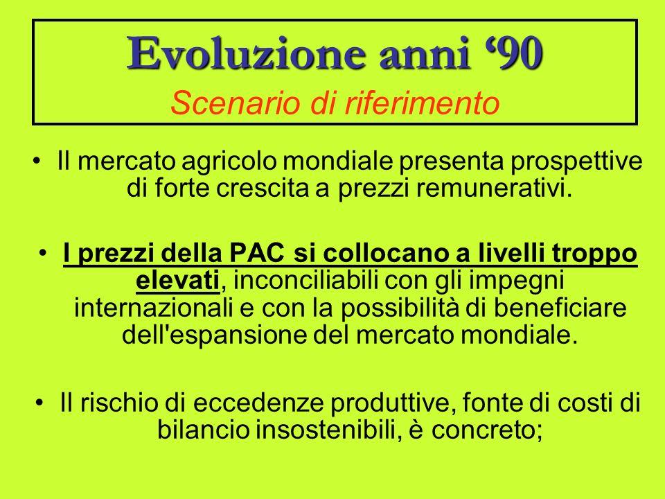 Evoluzione anni 90 Evoluzione anni 90 Scenario di riferimento Il mercato agricolo mondiale presenta prospettive di forte crescita a prezzi remunerativi.