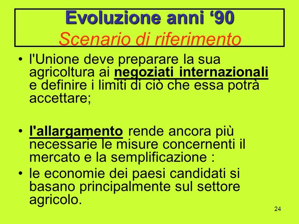 24 l Unione deve preparare la sua agricoltura ai negoziati internazionali e definire i limiti di ciò che essa potrà accettare; l allargamento rende ancora più necessarie le misure concernenti il mercato e la semplificazione : le economie dei paesi candidati si basano principalmente sul settore agricolo.