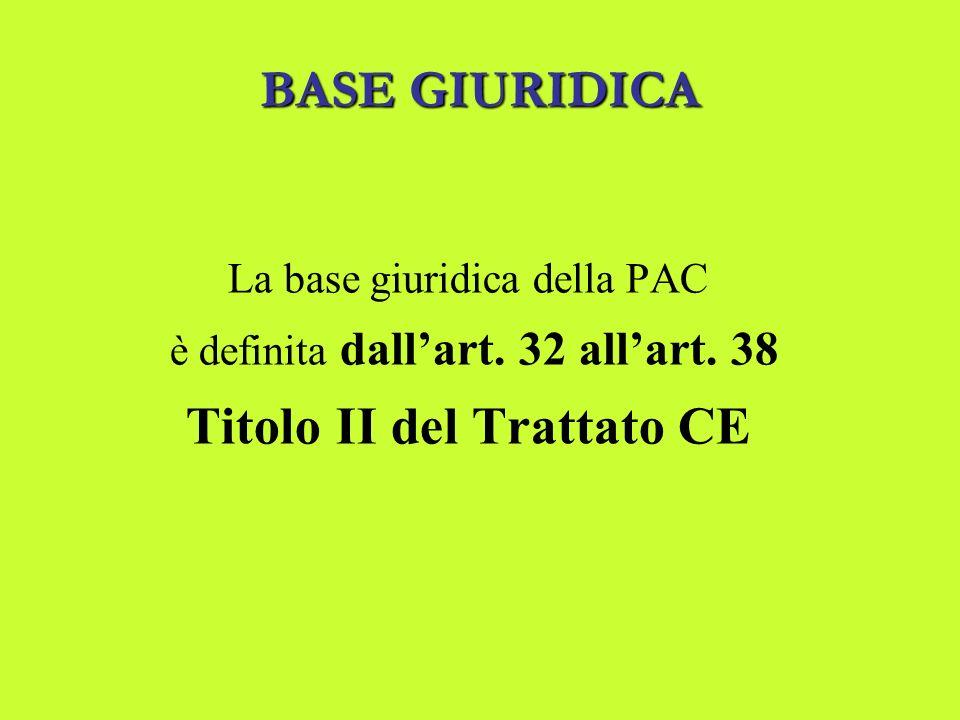 BASE GIURIDICA La base giuridica della PAC è definita dallart.