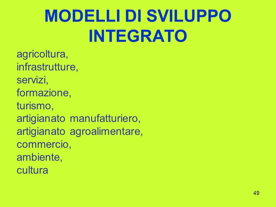 49 MODELLI DI SVILUPPO INTEGRATO agricoltura, infrastrutture, servizi, formazione, turismo, artigianato manufatturiero, artigianato agroalimentare, commercio, ambiente, cultura