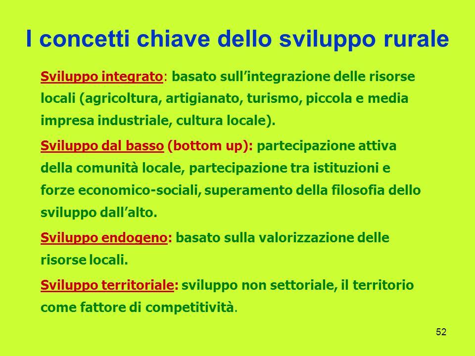 52 I concetti chiave dello sviluppo rurale Sviluppo integrato: basato sullintegrazione delle risorse locali (agricoltura, artigianato, turismo, piccola e media impresa industriale, cultura locale).