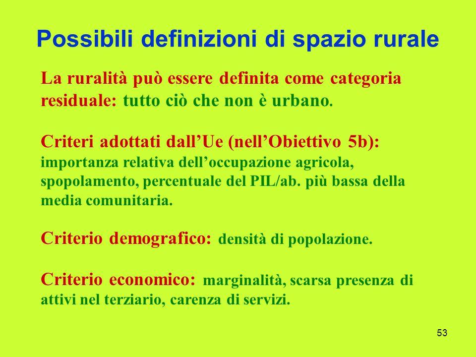 53 Possibili definizioni di spazio rurale La ruralità può essere definita come categoria residuale: tutto ciò che non è urbano.