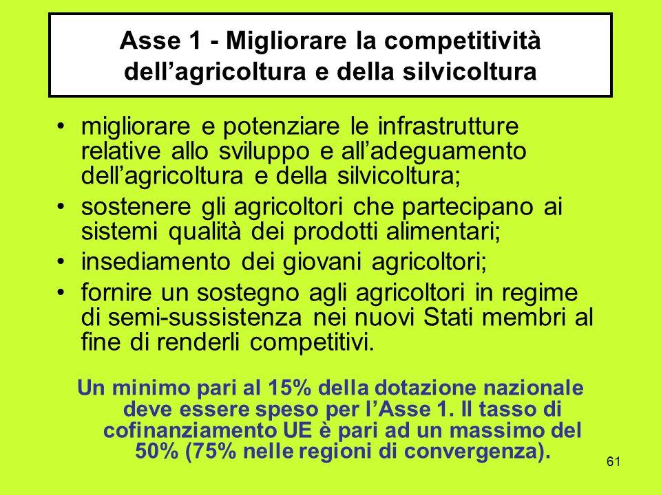 61 Asse 1 - Migliorare la competitività dellagricoltura e della silvicoltura migliorare e potenziare le infrastrutture relative allo sviluppo e alladeguamento dellagricoltura e della silvicoltura; sostenere gli agricoltori che partecipano ai sistemi qualità dei prodotti alimentari; insediamento dei giovani agricoltori; fornire un sostegno agli agricoltori in regime di semi-sussistenza nei nuovi Stati membri al fine di renderli competitivi.