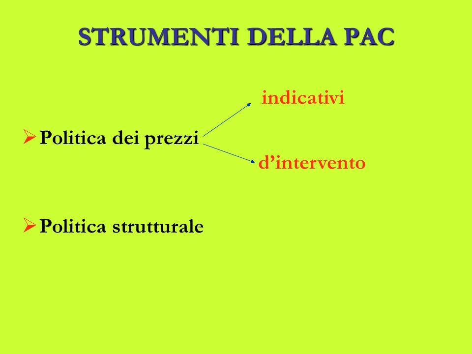 STRUMENTIDELLAPAC STRUMENTI DELLA PAC Politica dei prezzi Politica strutturale indicativi dintervento