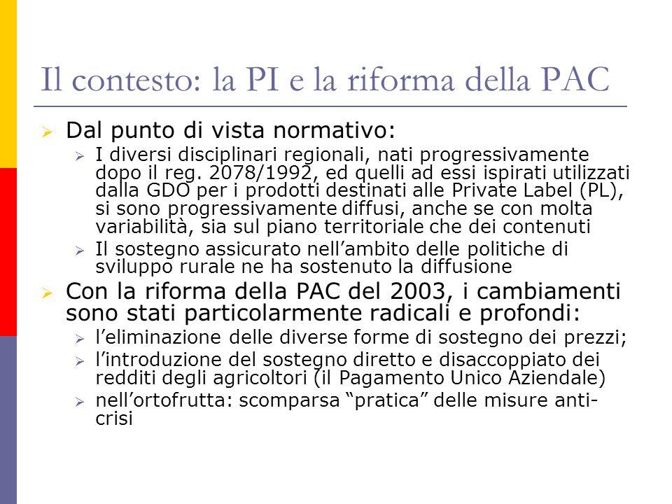 Il contesto: la PI e la riforma della PAC Dal punto di vista normativo: I diversi disciplinari regionali, nati progressivamente dopo il reg.