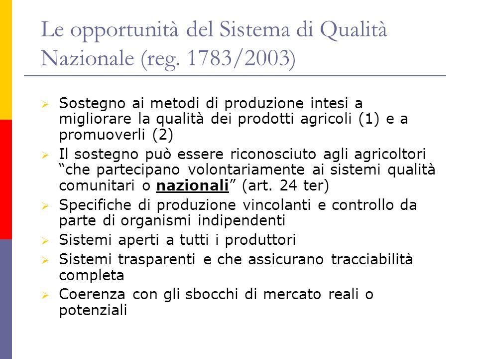 Le opportunità del Sistema di Qualità Nazionale (reg.