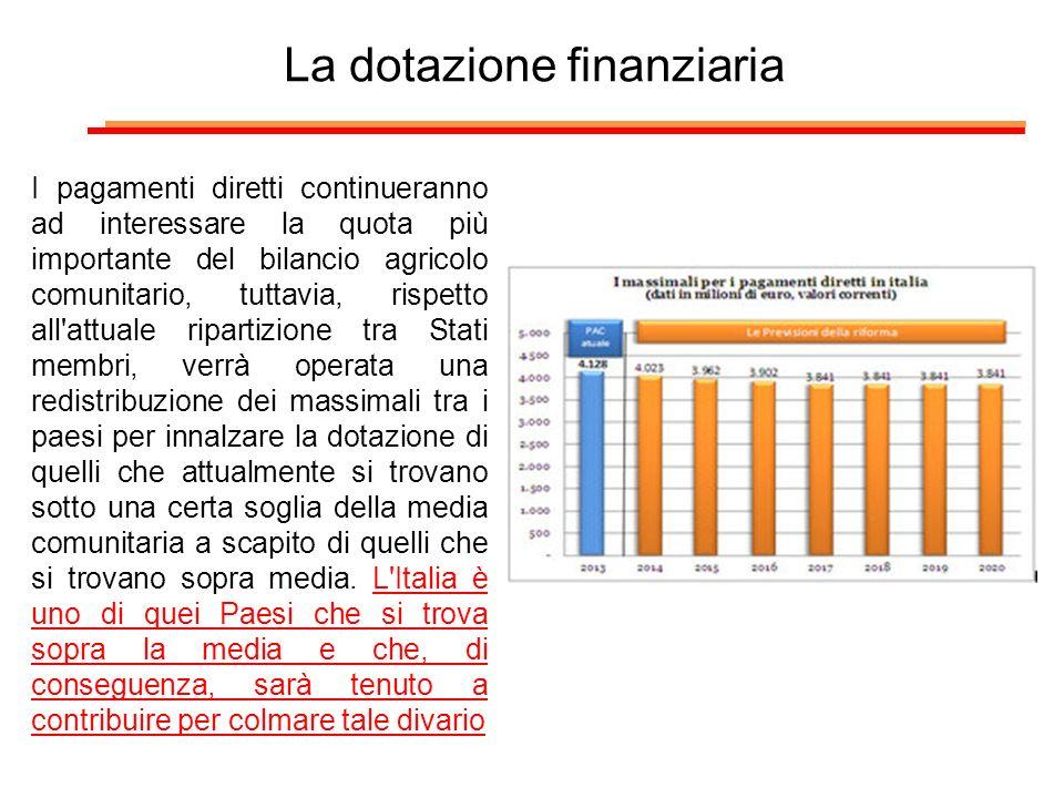 La dotazione finanziaria I pagamenti diretti continueranno ad interessare la quota più importante del bilancio agricolo comunitario, tuttavia, rispett