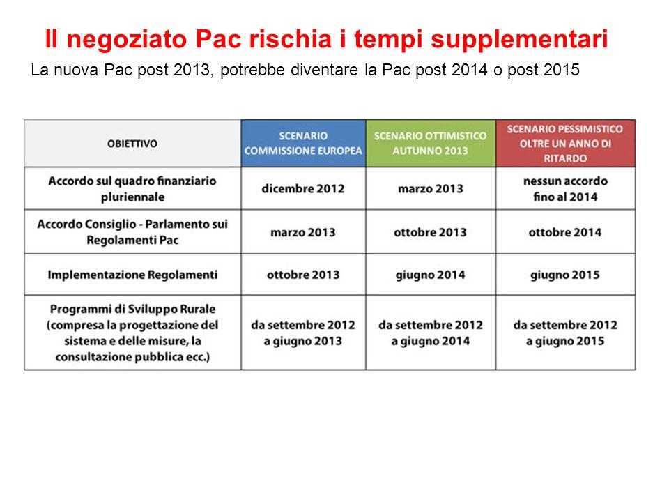 Il negoziato Pac rischia i tempi supplementari La nuova Pac post 2013, potrebbe diventare la Pac post 2014 o post 2015