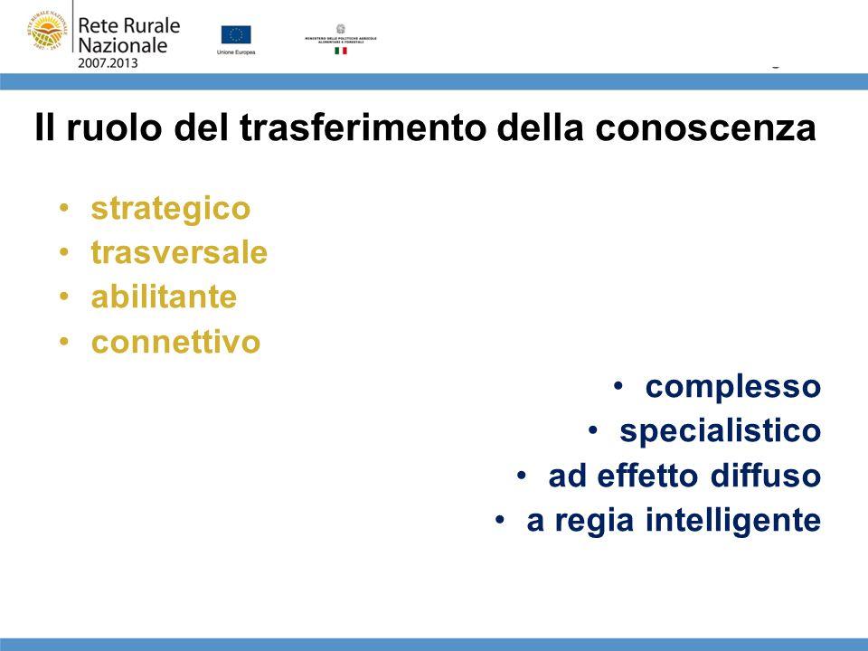 Il ruolo del trasferimento della conoscenza strategico trasversale abilitante connettivo complesso specialistico ad effetto diffuso a regia intelligen