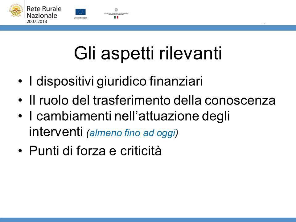 Gli aspetti rilevanti I dispositivi giuridico finanziari Il ruolo del trasferimento della conoscenza I cambiamenti nellattuazione degli interventi (al