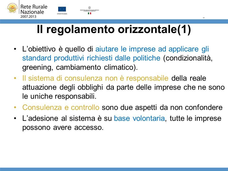 Il regolamento orizzontale(1) Lobiettivo è quello di aiutare le imprese ad applicare gli standard produttivi richiesti dalle politiche (condizionalità