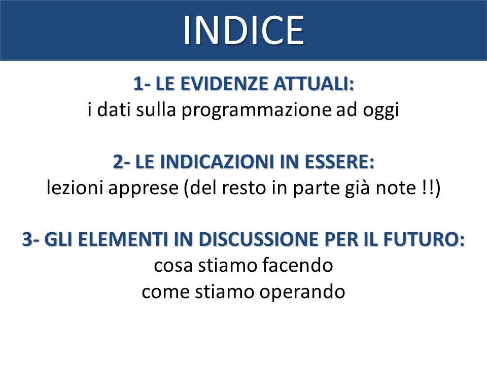 INDICE 1- LE EVIDENZE ATTUALI: i dati sulla programmazione ad oggi 2- LE INDICAZIONI IN ESSERE: lezioni apprese (del resto in parte già note !!) 3- GL
