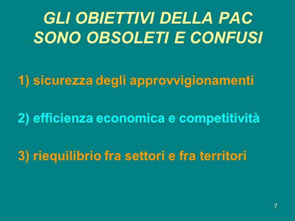 7 GLI OBIETTIVI DELLA PAC SONO OBSOLETI E CONFUSI 1) sicurezza degli approvvigionamenti 2) efficienza economica e competitività 3) riequilibrio fra settori e fra territori