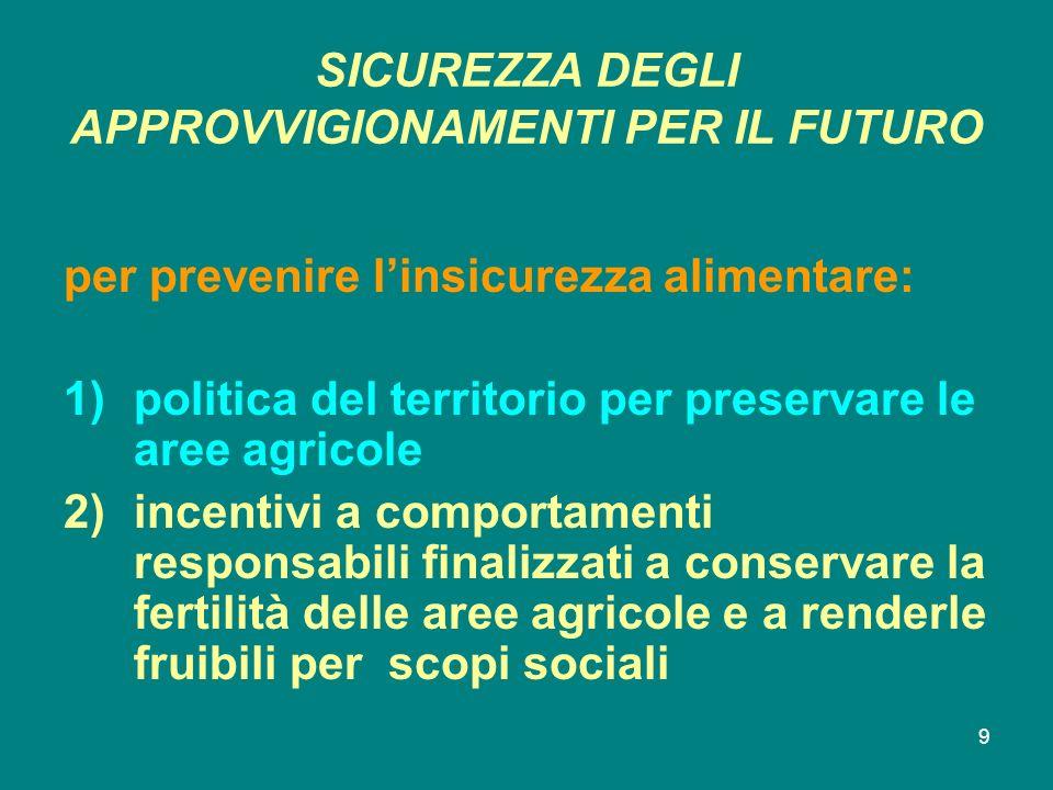 10 EFFICIENZA - COMPETITIVITA E RIEQUILIBRIO DEI REDDITI inefficacia degli aiuti diretti come strumento redistributivo inefficacia dello sviluppo rurale legato alla Pac